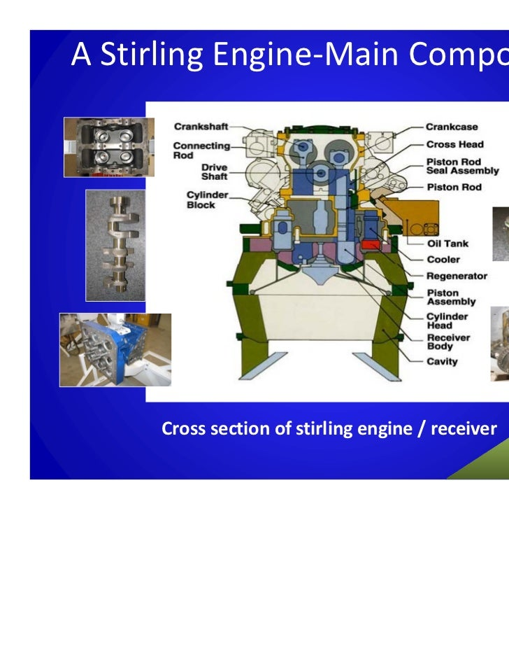Dish Stirling - CSP - Technology in Transition