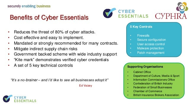 Cyphra Cyber Security
