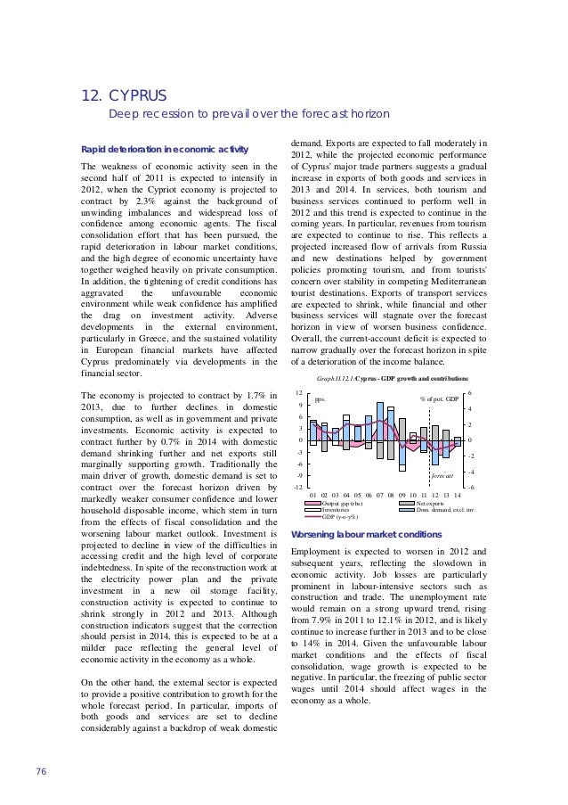 12. CYPRUS            Deep recession to prevail over the forecast horizon                                                 ...