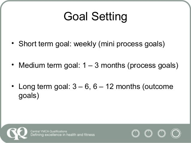 Long And Short Term Goals : Programming gym based sessions l