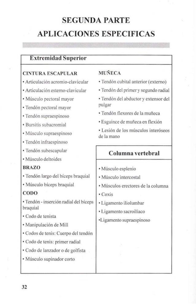 Extremidad Inferior  CADERA  • Músculos adductores. Inflamación  • Músculos adductores. Lesión  • Trocánter mayor. Inflama...