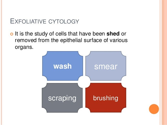 Oral hairy leukoplakia: An exfoliative cytology study