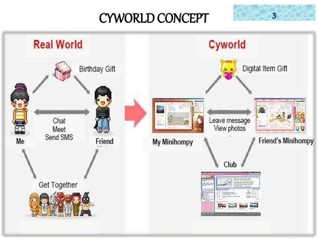 Cyworld creating and capturing value