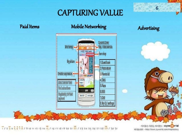 cyworld creating and capturing value in a social network Mktg1105 case study - business/marketing bibliographies - in  cyworld: creating and capturing value in a  creating and capturing value in a social network.