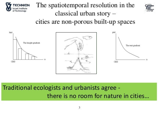 3 The spatiotemporal resolution in the classical urban story – cities are non-porous built-up spaces Traditional ecologist...