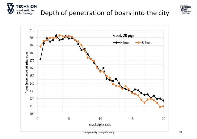 Urban Nature: The Final Frontier?