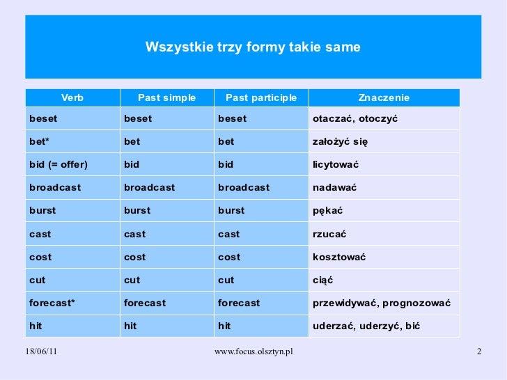 Odmiana angielskich czasowników nieregularnych past simple participle