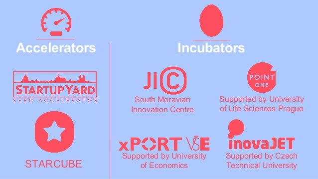 Accelerators STARCUBE Incubators South Moravian Innovation Centre Supported by University of Economics Supported by Univer...