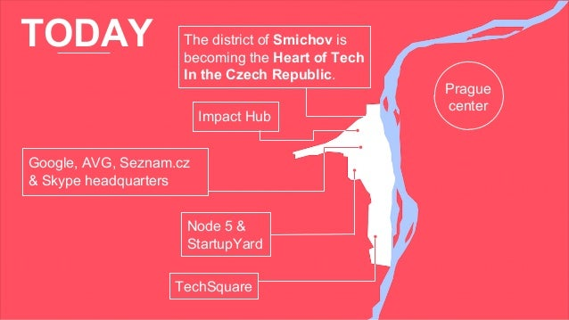 TODAY Google, AVG, Seznam.cz & Skype headquarters The district of Smichov is becoming the Heart of Tech In the Czech Repub...