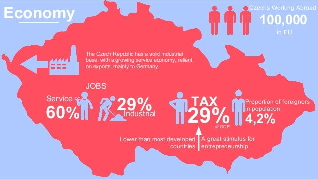 Economy A great stimulus for entrepreneurship The Czech Republic has a solid Industrial base, with a growing service econo...
