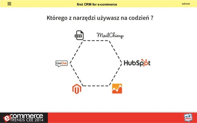 first CRM for e-commerce