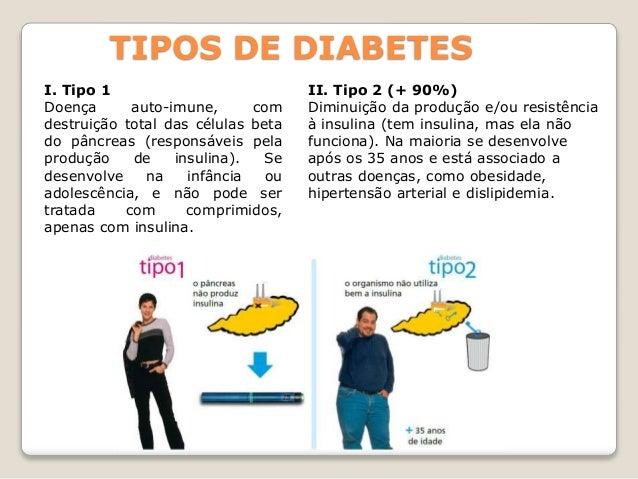 Diabetes for Tipos de mobiliario urbano pdf