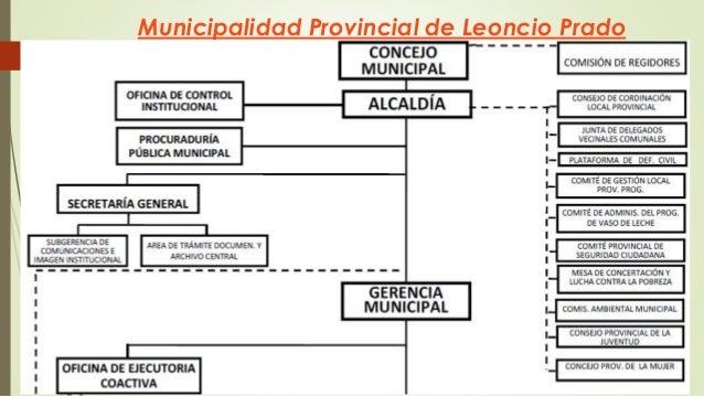 Municipalidad Provincial de Leoncio Prado