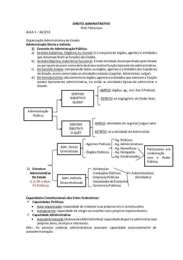 DIREITO ADMINISTRATIVO  Prof.º Emerson  AULA 1 – 16/2/13  Organização Administrativa do Estado  Administração Direta e Ind...