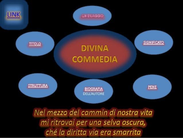 """TITOLO COMMEDIACOMMEDIA DIVINA COMMEDIA DIVINA COMMEDIA """"INIZIA LA COMMEDIA DI DANTE ALIGHIERI, FIORENTINO DI ORIGINE, NON..."""