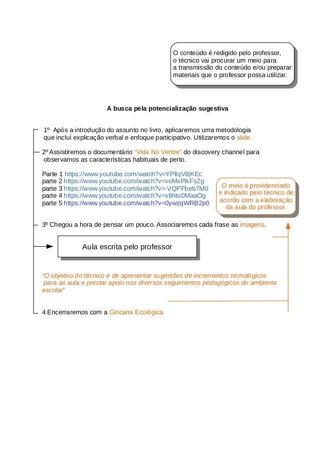 A busca pela potencialização sugestiva 1º Após a introdução do assunto no livro, aplicaremos uma metodologia que incluí ex...