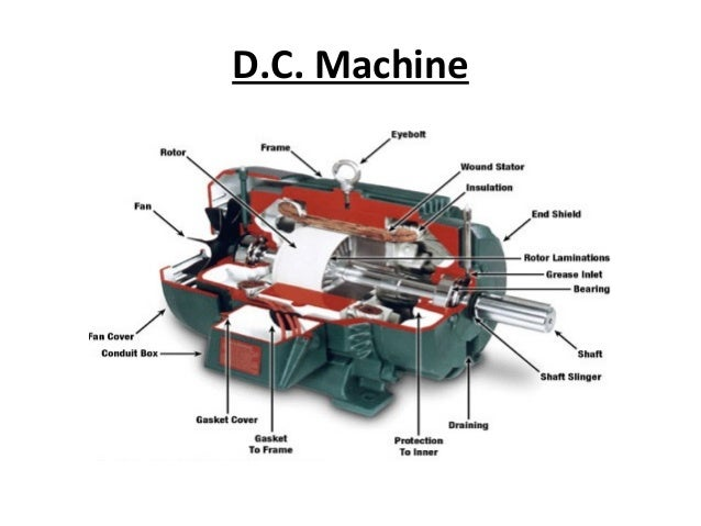 703 German Parts In The Tesla Model S moreover 2 Way Motorized Ball Valve CWX 15Q N 81 as well Induction Motor Working Types Of as well Eccentric rotating mass erm motor besides Motherboard Parts. on dc motor exploded view