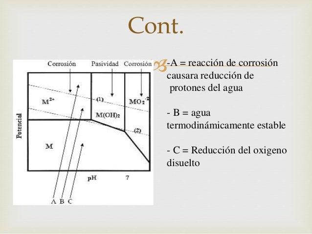 Diapositivas diagrama de pourbaix oxigeno disuelto 13 diagrama de pourbaix ccuart Choice Image