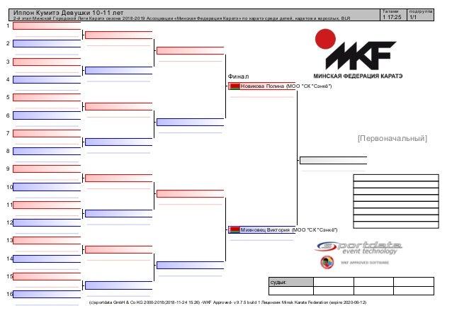 1 2 3 4 5 6 7 8 9 10 11 12 13 14 15 16 судьи: (c)sportdata GmbH & Co KG 2000-2018(2018-11-24 15:26) -WKF Approved- v 9.7.5...