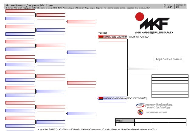 судьи: (c)sportdata GmbH & Co KG 2000-2019(2019-03-23 12:48) -WKF Approved- v 9.8.3 build 1 Лицензия: Minsk Karate Federat...
