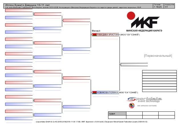 судьи: (c)sportdata GmbH & Co KG 2000-2019(2019-11-30 17:58) -WKF Approved- v 9.8.6 build 2 Лицензия: Minsk Karate Federat...