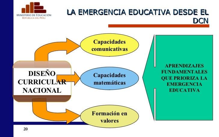 D c n presentaci n general1 for Diseno curricular nacional 2016 pdf