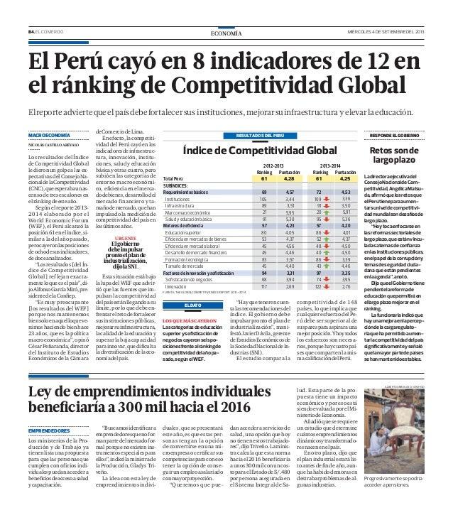 B4. EL COMERCIO MIÉRCOLES 4 DE SETIEMBRE DEL 2013ECONOMÍA RESULTADOS DEL PERÚ Índice de Competitividad Global FUENTE: THE ...