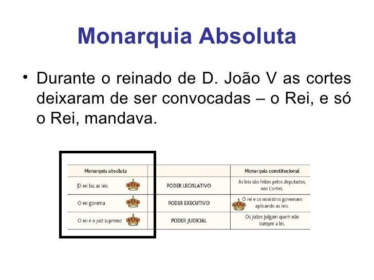 D. JoãO V E O Absolutismo Slide 3