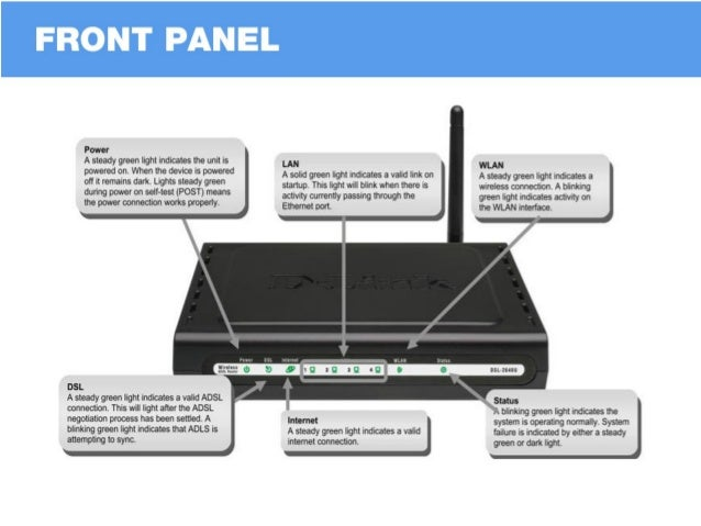 D-LINK DSL 2640 U Router Configuration Guide