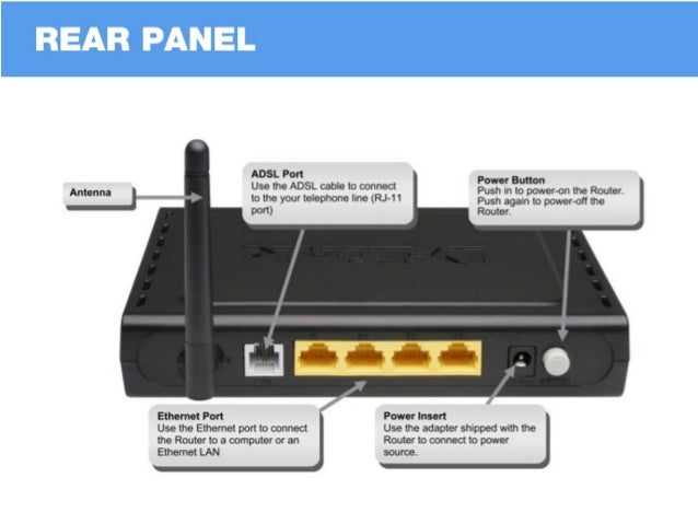 dlink dsl 2640 u router configuration guide 4 638?cb=1421960686 d link dsl 2640 u router configuration guide d'link router wiring diagram at eliteediting.co