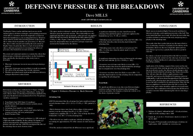 REFERENCES 1. Melrose, B. Attack 'without the ball' – A look at defence. ARU level III coaching course. 2003. 2. Sasaki, K...