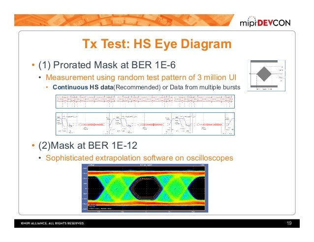 Perform eye diagram mask testing takbuzz tx test hs eye diagram ccuart Image collections