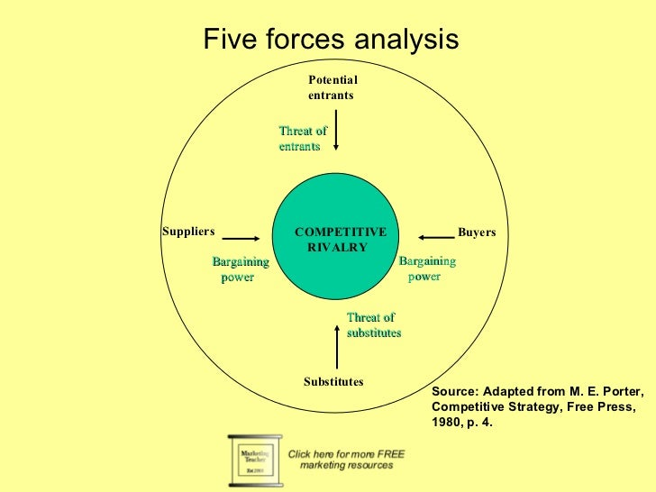 Five Forces Analysis: Key    Questions and Implications• What are the key forces at work in the competitive  environment?•...
