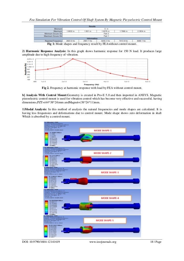 an analysis of the vibratory system which responds with maximum amplitude Vibratory roller vibration system is mainly studied in the vertical direction vibration,by solving equations,obtaining the expression of the wheel vibration amplitude,the relationship between wheel vibration amplitude and the various soil parameters are studied by using.