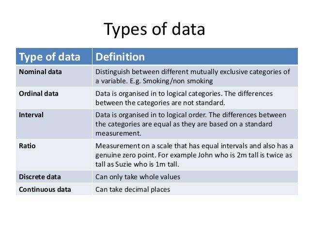 Organizing Your Social Sciences Research Paper: Quantitative Methods