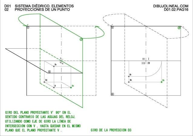 D01 Sistema diédrico. Elementos 02 Proyecciones de un punto