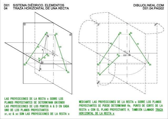 D01 Sistema diédrico. Elementos 04 Traza horizontal de una recta Slide 2