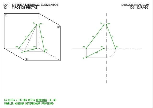 DIBUJO LINEAL.COM