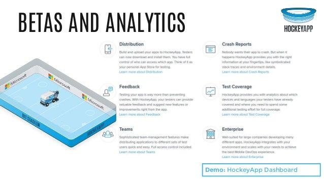 BETAS AND ANALYTICS Demo: HockeyApp Dashboard