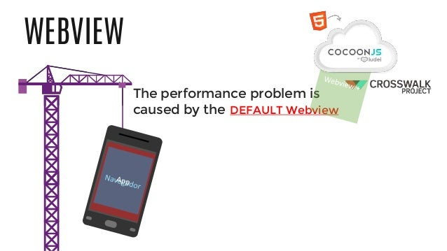 WEBVIEW The performance problem is caused by the WebViewDEFAULT Webview