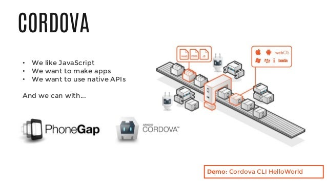 CORDOVA • We like JavaScript • We want to make apps • We want to use native APIs And we can with... Demo: Cordova CLI Hell...
