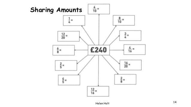 fractions, decimals and percentages