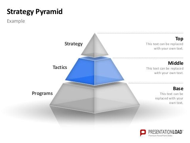 powerpoint pyramids 3d, Powerpoint templates
