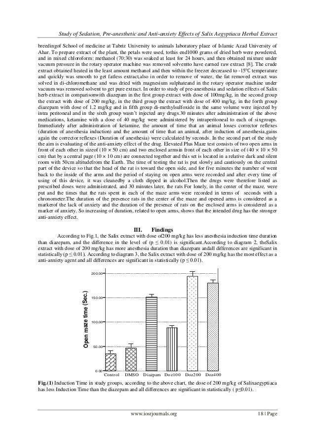 Study of Sedation, Pre-anesthetic and Anti-anxiety Effects of Salix Aegyptiaca Herbal Extract in Comparison with Diazepam in Rats Slide 2