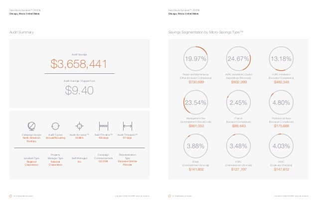 Audit Summary Audit Savings Audit Savings / Square Foot $3,658,441 $9.40 Landlord Type Regional Corporation Property Manag...