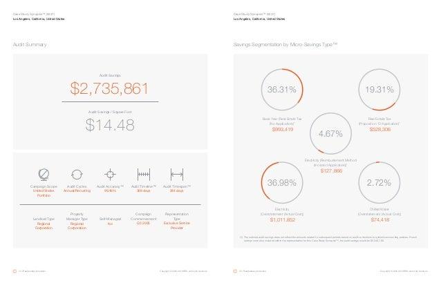 Audit Summary Audit Savings Audit Savings / Square Foot $2,735,861 $14.48 Landlord Type Regional Corporation Property Mana...