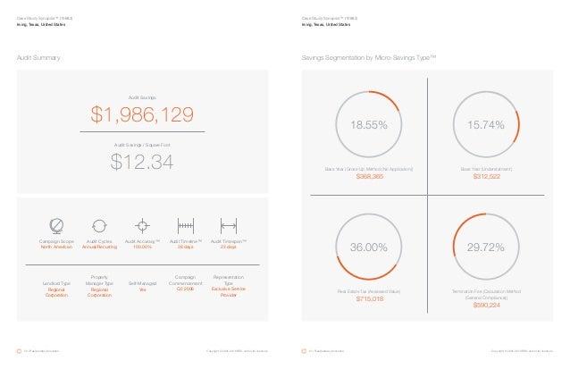 Savings Segmentation by Micro-Savings Type™Audit Summary Audit Savings Audit Savings / Square Foot $1,986,129 $12.34 Landl...