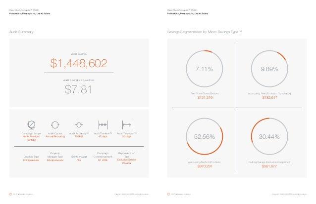 Audit Summary Audit Savings Audit Savings / Square Foot $1,448,602 $7.81 Landlord Type Entrepreneurial Property Manager Ty...