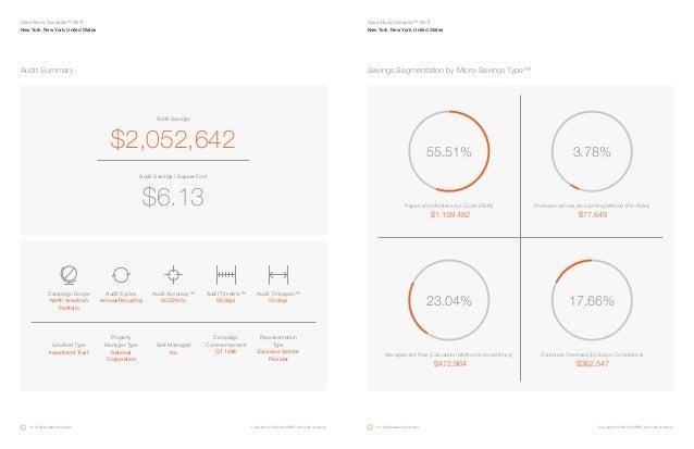 Savings Segmentation by Micro-Savings Type™Audit Summary Audit Savings Audit Savings / Square Foot $2,052,642 $6.13 Landlo...