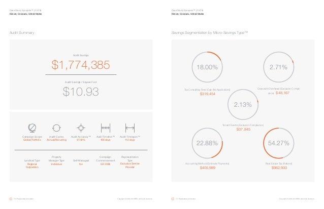 Audit Summary Audit Savings Audit Savings / Square Foot $1,774,385 $10.93 Landlord Type Regional Corporation Property Mana...